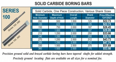 Carbide Boring Bars
