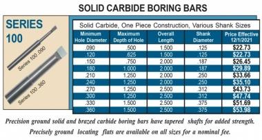 Carbide Boring Bars